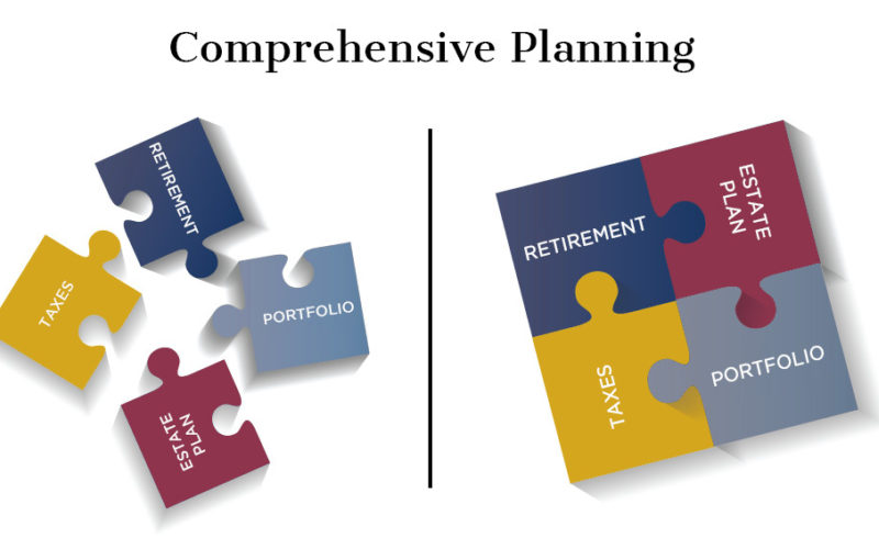 Comprehensive Financial Planning Puzzle New Colors